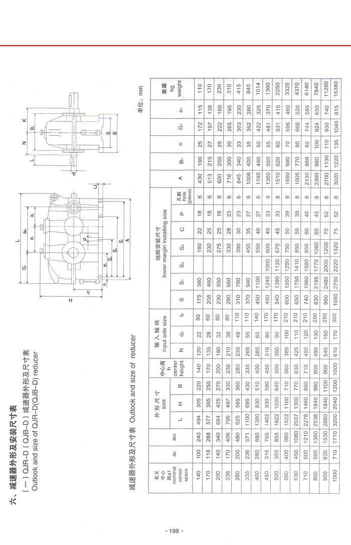 QJR-D(QJB-D)减速机技术参数